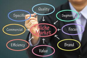 Finding My Niche Market - Niche Market Image
