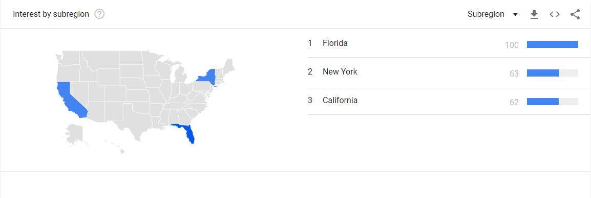 Finding My Niche Market - Google Trends Geographic Analysis