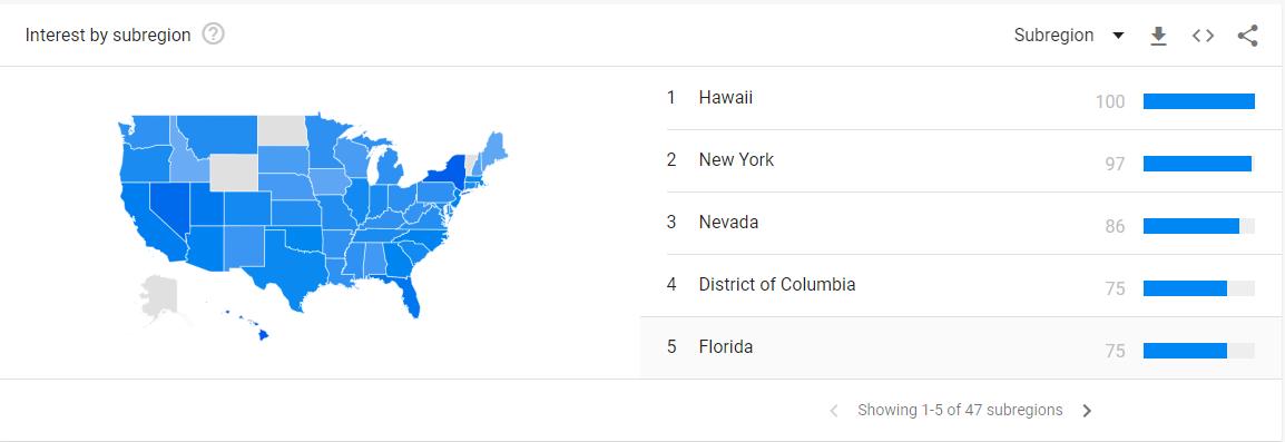 Finding My Niche Market - Google Trends Map