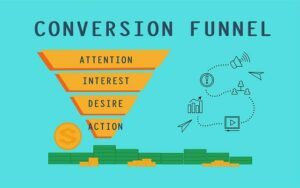 The Home Business Academy™ Marketing Funnel